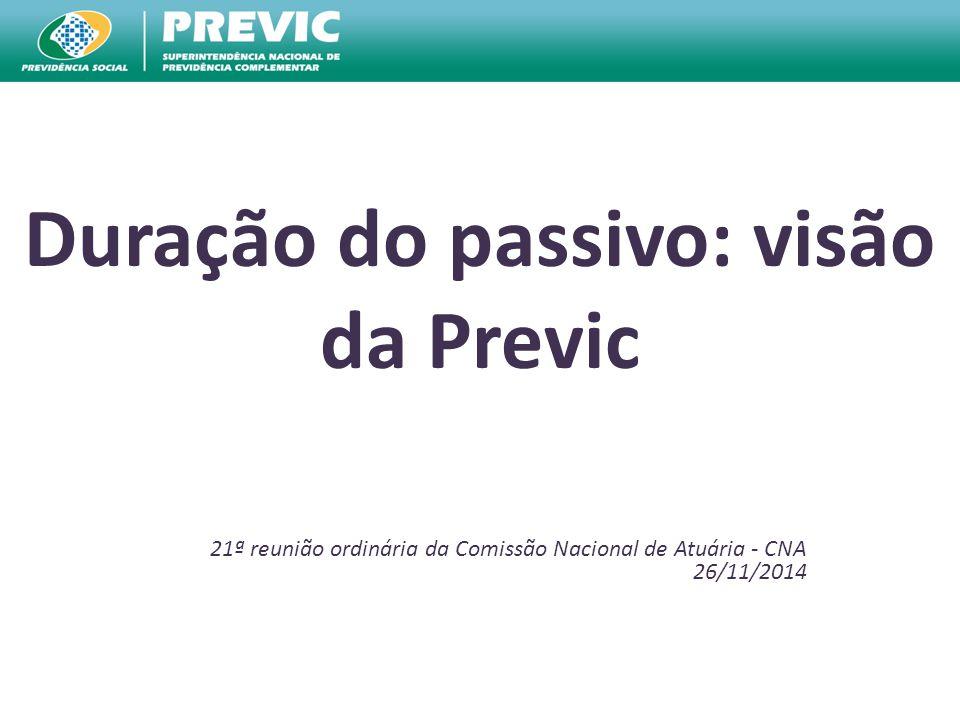 Duração do passivo: visão da Previc 21ª reunião ordinária da Comissão Nacional de Atuária - CNA 26/11/2014