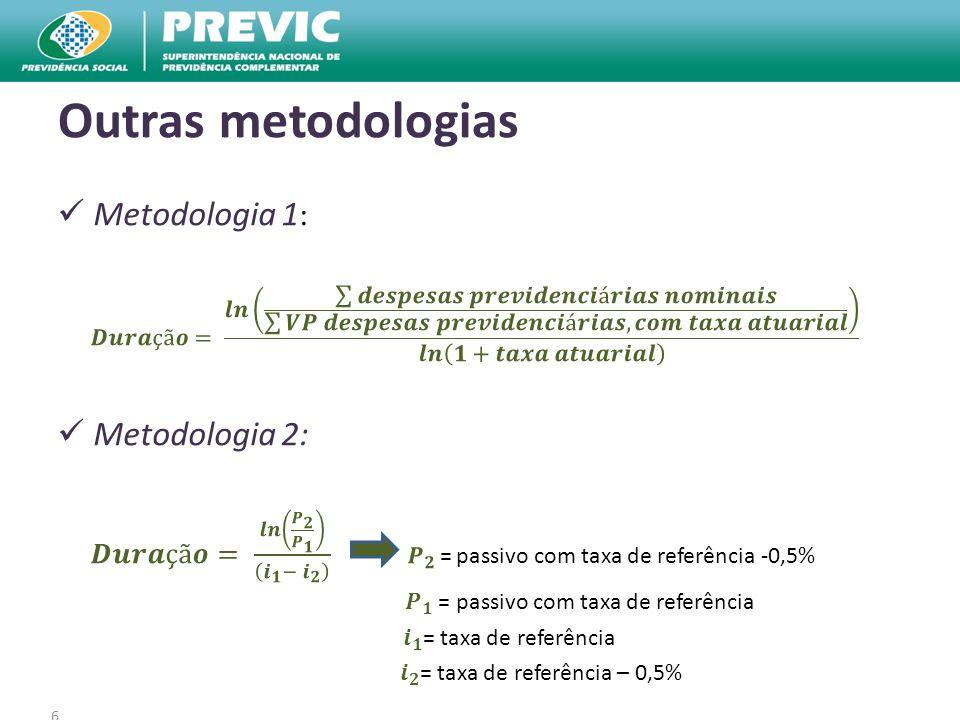 6 Outras metodologias