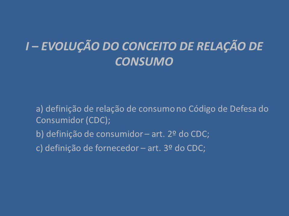 I – EVOLUÇÃO DO CONCEITO DE RELAÇÃO DE CONSUMO a) definição de relação de consumo no Código de Defesa do Consumidor (CDC); b) definição de consumidor