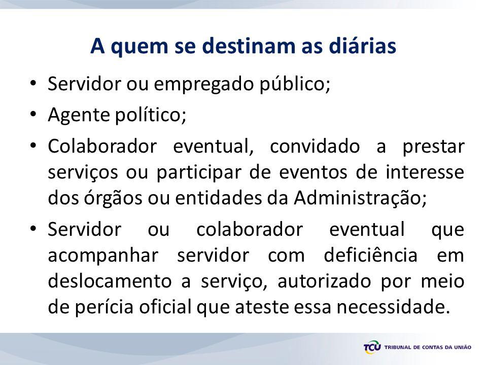 Servidor ou empregado público; Agente político; Colaborador eventual, convidado a prestar serviços ou participar de eventos de interesse dos órgãos ou