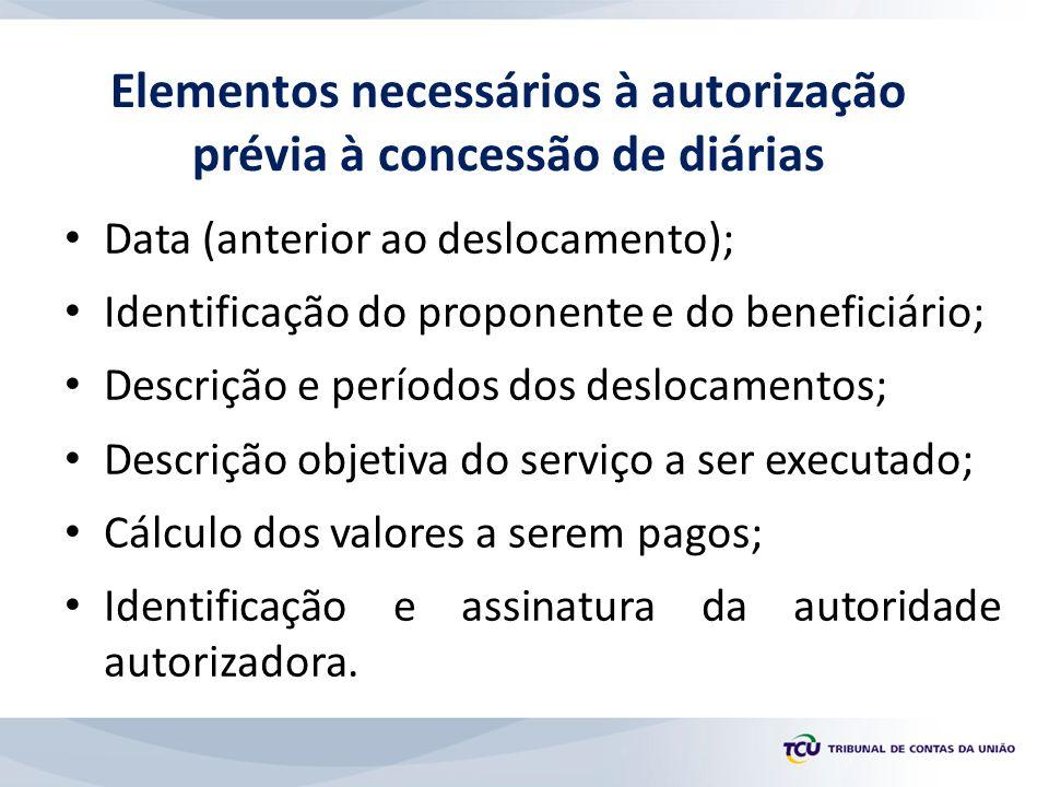 Data (anterior ao deslocamento); Identificação do proponente e do beneficiário; Descrição e períodos dos deslocamentos; Descrição objetiva do serviço