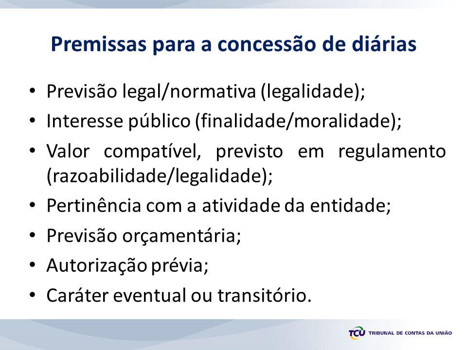 Previsão legal/normativa (legalidade); Interesse público (finalidade/moralidade); Valor compatível, previsto em regulamento (razoabilidade/legalidade)