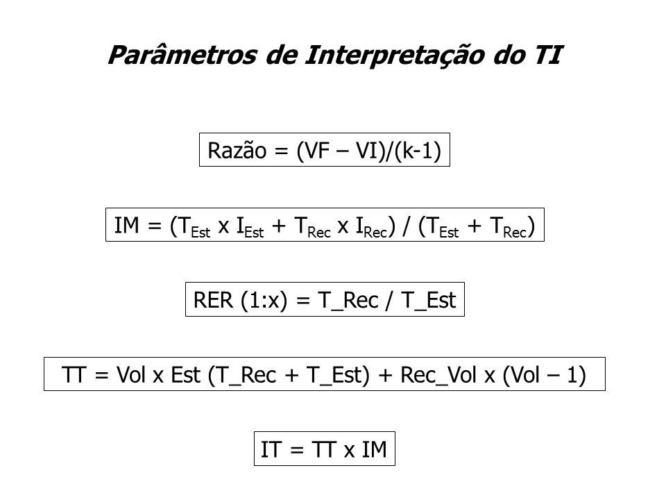 Parâmetros de Interpretação do TI Razão = (VF – VI)/(k-1) IM = (T Est x I Est + T Rec x I Rec ) / (T Est + T Rec ) RER (1:x) = T_Rec / T_Est TT = Vol x Est (T_Rec + T_Est) + Rec_Vol x (Vol – 1) IT = TT x IM