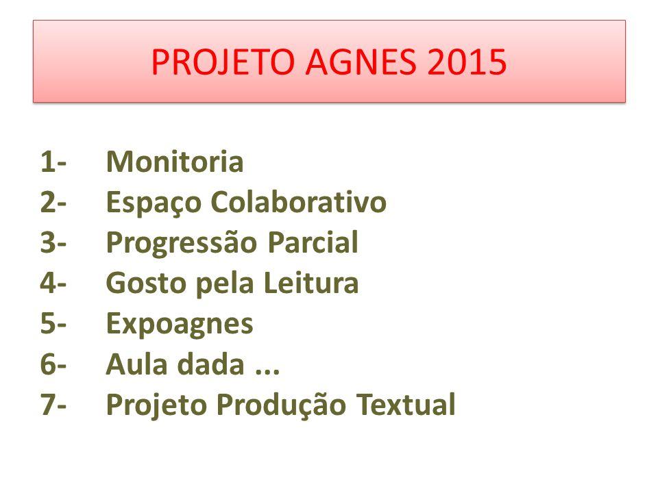1-Monitoria 2- Espaço Colaborativo 3- Progressão Parcial 4- Gosto pela Leitura 5- Expoagnes 6- Aula dada...