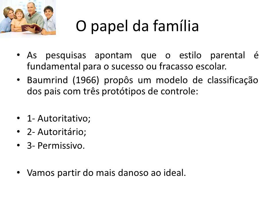 O papel da família As pesquisas apontam que o estilo parental é fundamental para o sucesso ou fracasso escolar.