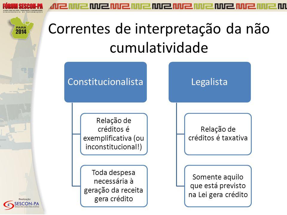 Correntes de interpretação da não cumulatividade Constitucionalista Relação de créditos é exemplificativa (ou inconstitucional!) Toda despesa necessár