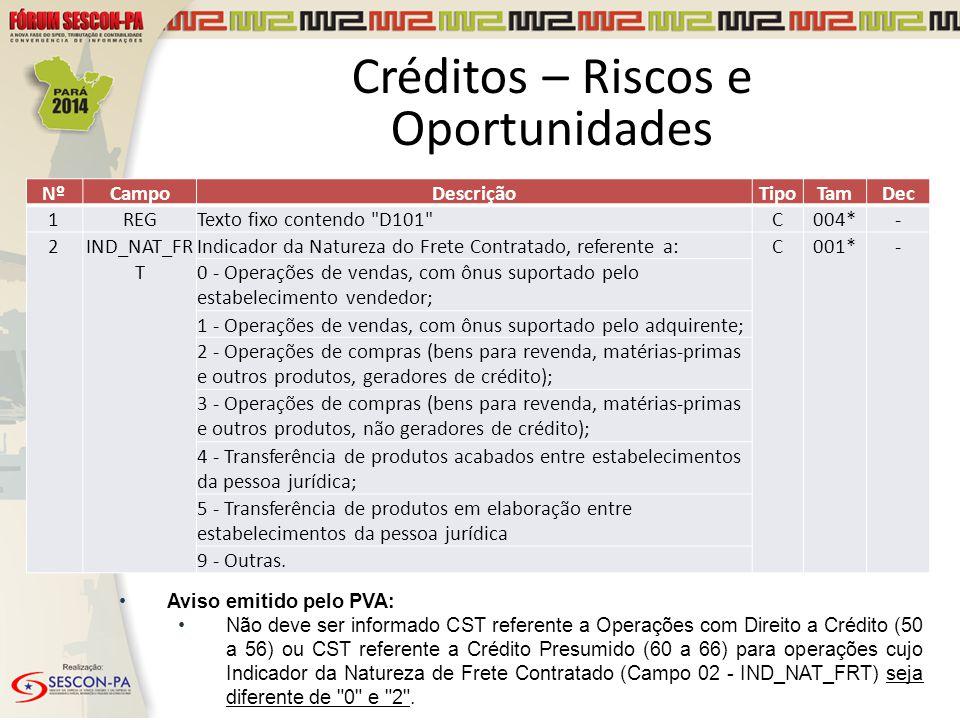NºCampoDescriçãoTipoTamDec 1REGTexto fixo contendo D101 C004*- 2IND_NAT_FR T Indicador da Natureza do Frete Contratado, referente a:C001*- 0 - Operações de vendas, com ônus suportado pelo estabelecimento vendedor; 1 - Operações de vendas, com ônus suportado pelo adquirente; 2 - Operações de compras (bens para revenda, matérias-primas e outros produtos, geradores de crédito); 3 - Operações de compras (bens para revenda, matérias-primas e outros produtos, não geradores de crédito); 4 - Transferência de produtos acabados entre estabelecimentos da pessoa jurídica; 5 - Transferência de produtos em elaboração entre estabelecimentos da pessoa jurídica 9 - Outras.