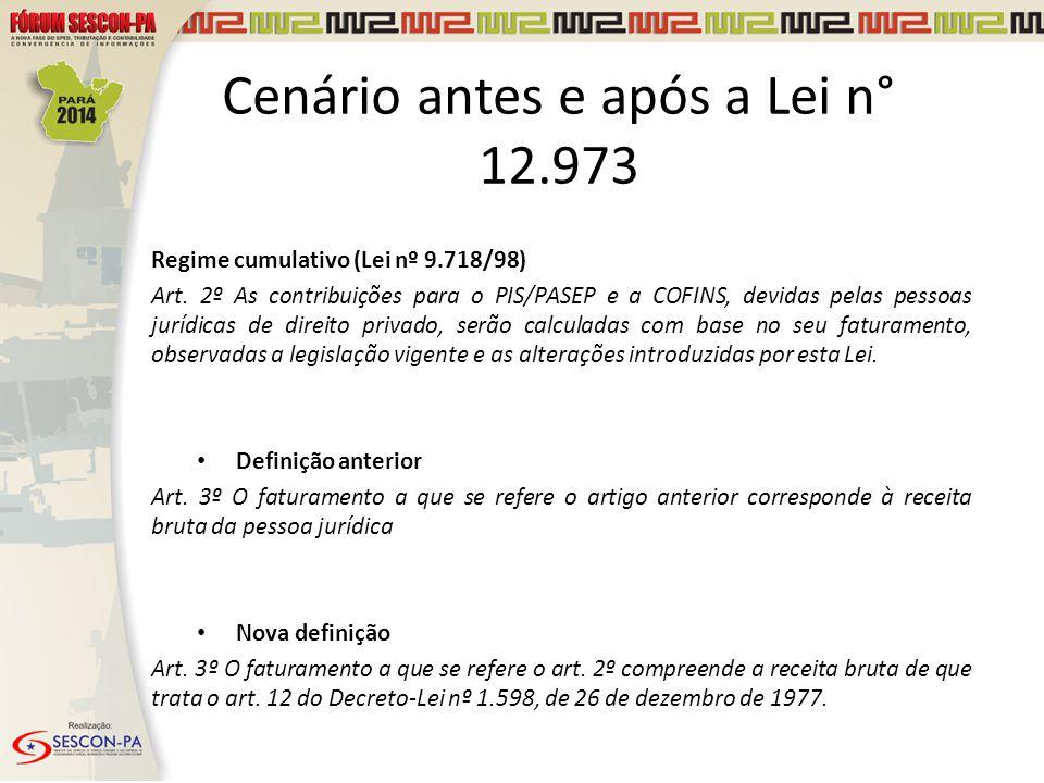Cenário antes e após a Lei n° 12.973 Regime cumulativo (Lei nº 9.718/98) Art. 2º As contribuições para o PIS/PASEP e a COFINS, devidas pelas pessoas j