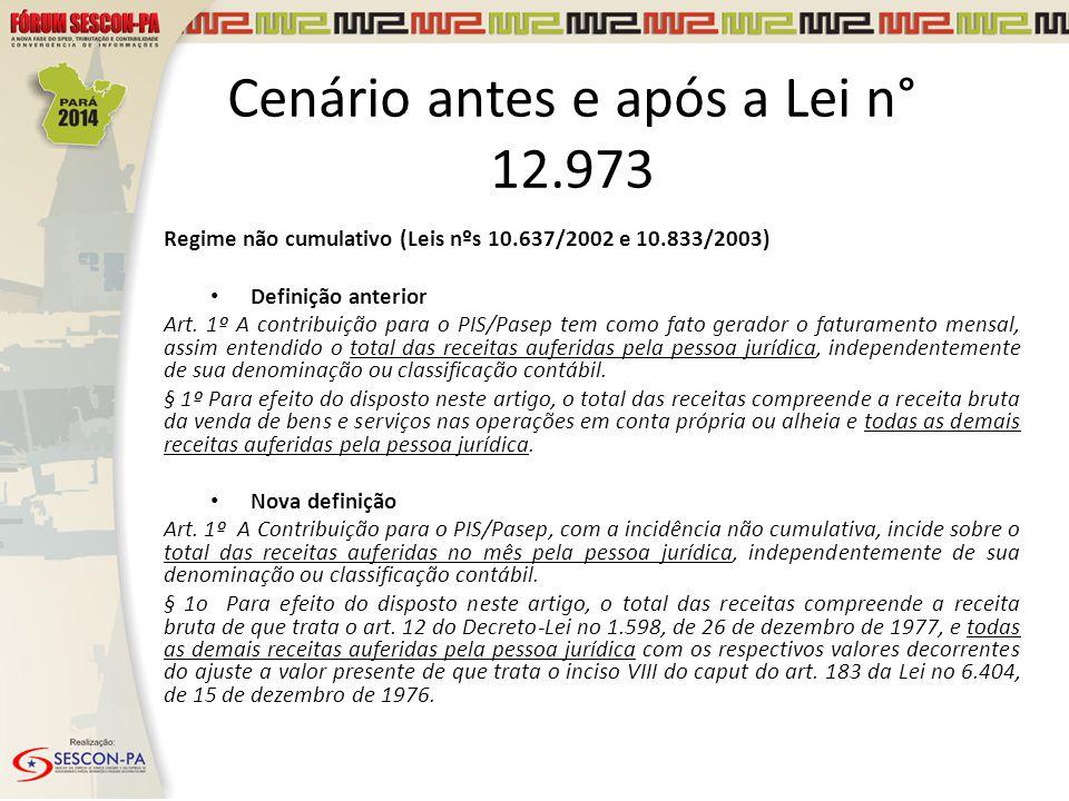 Regime não cumulativo (Leis nºs 10.637/2002 e 10.833/2003) Definição anterior Art. 1º A contribuição para o PIS/Pasep tem como fato gerador o faturame