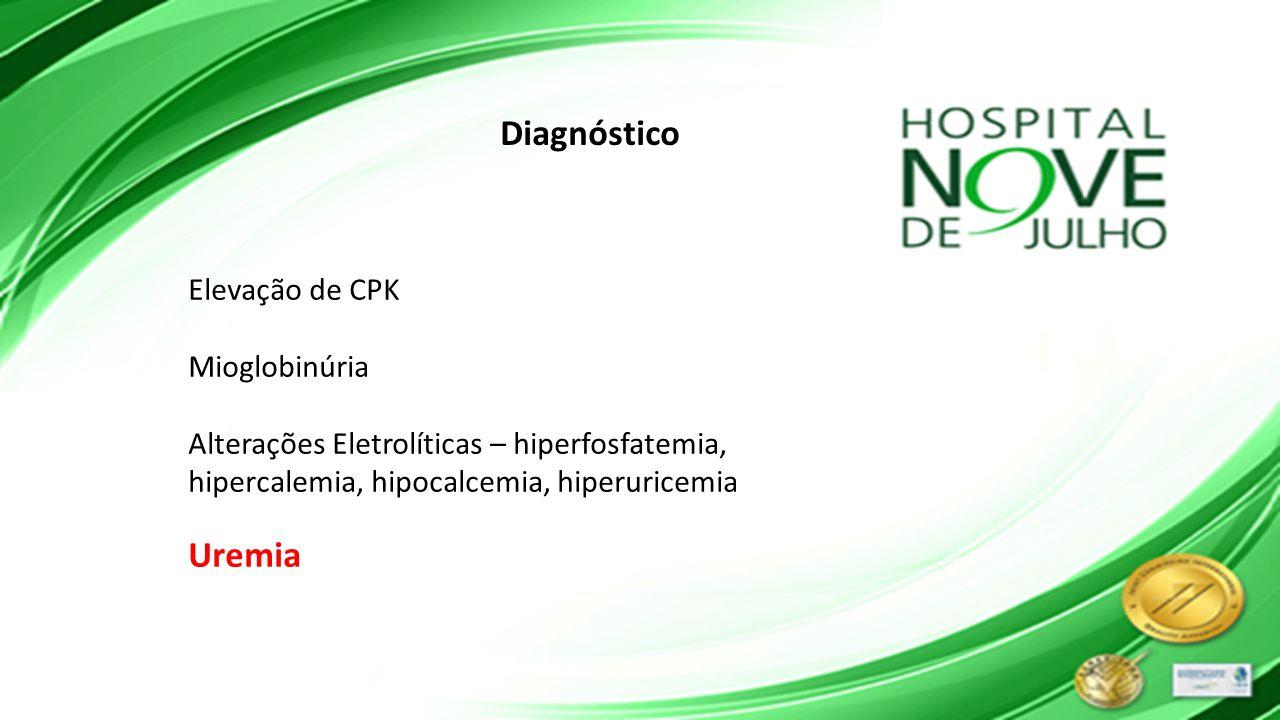 Elevação de CPK Mioglobinúria Alterações Eletrolíticas – hiperfosfatemia, hipercalemia, hipocalcemia, hiperuricemia Uremia Diagnóstico