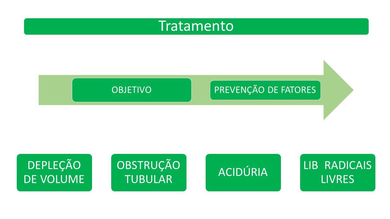 Tratamento OBJETIVO PREVENÇÃO DE FATORES DEPLEÇÃO DE VOLUME OBSTRUÇÃO TUBULAR ACIDÚRIA LIB RADICAIS LIVRES
