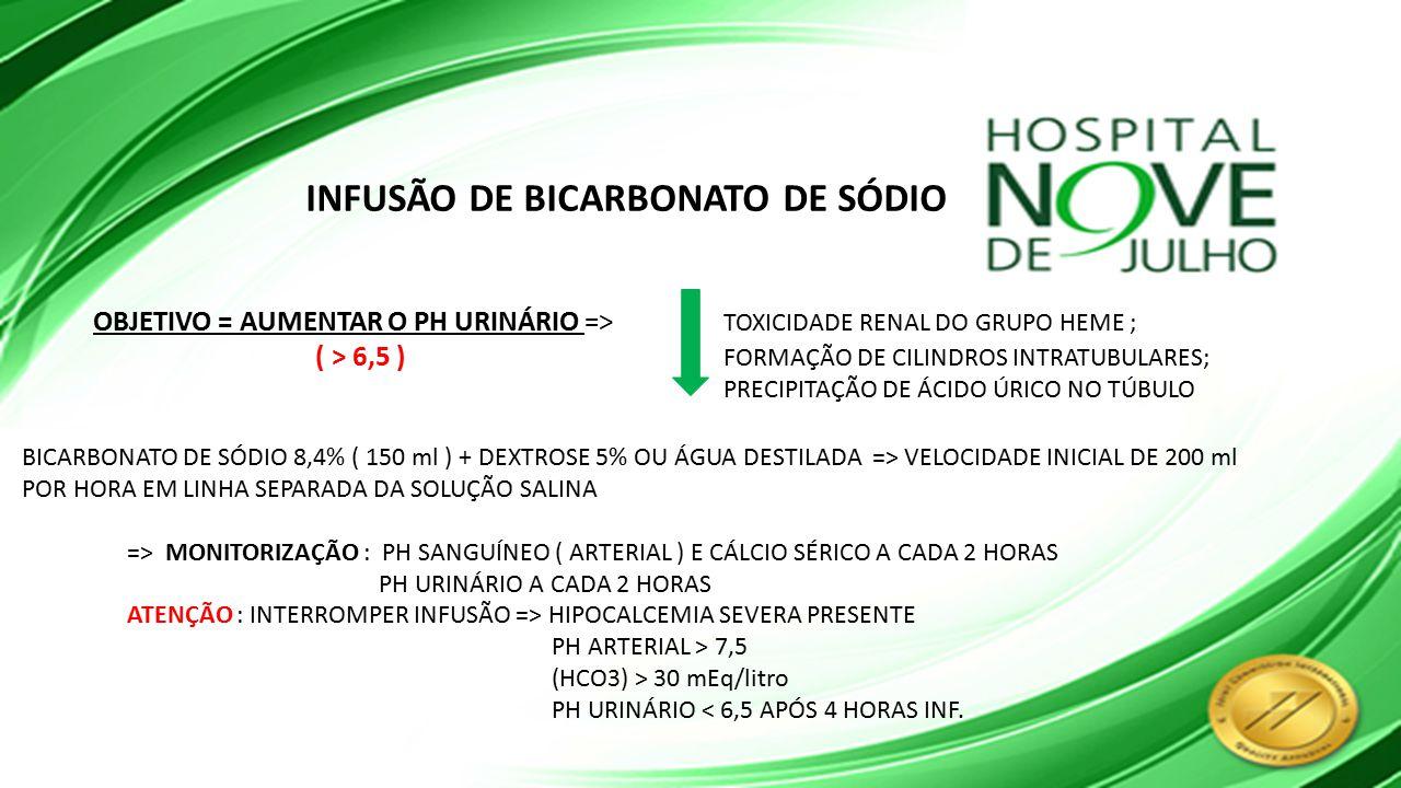 INFUSÃO DE BICARBONATO DE SÓDIO OBJETIVO = AUMENTAR O PH URINÁRIO => TOXICIDADE RENAL DO GRUPO HEME ; ( > 6,5 ) FORMAÇÃO DE CILINDROS INTRATUBULARES;