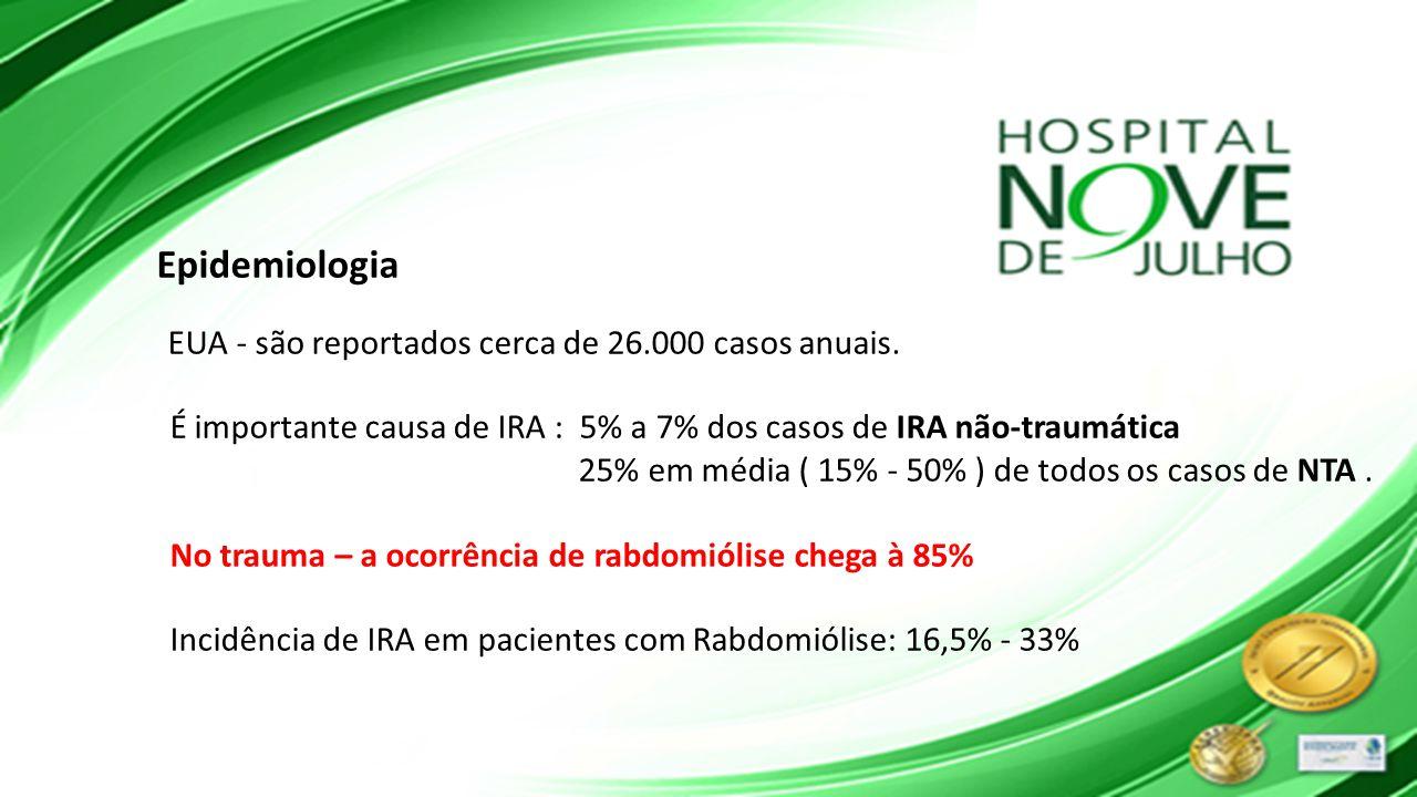 Epidemiologia EUA - são reportados cerca de 26.000 casos anuais. É importante causa de IRA : 5% a 7% dos casos de IRA não-traumática 25% em média ( 15