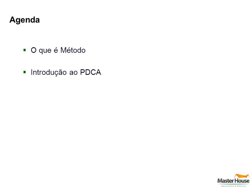 Agenda  O que é Método  Introdução ao PDCA