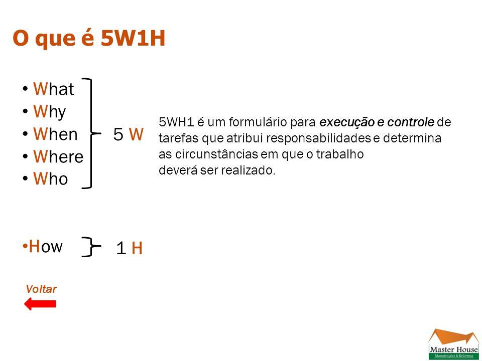 O que é 5W1H What Why When Where Who How 5 W 1 H Voltar 5WH1 é um formulário para execução e controle de tarefas que atribui responsabilidades e determina as circunstâncias em que o trabalho deverá ser realizado.