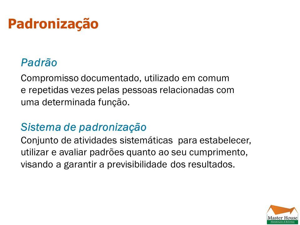 Padronização Padrão Compromisso documentado, utilizado em comum e repetidas vezes pelas pessoas relacionadas com uma determinada função.