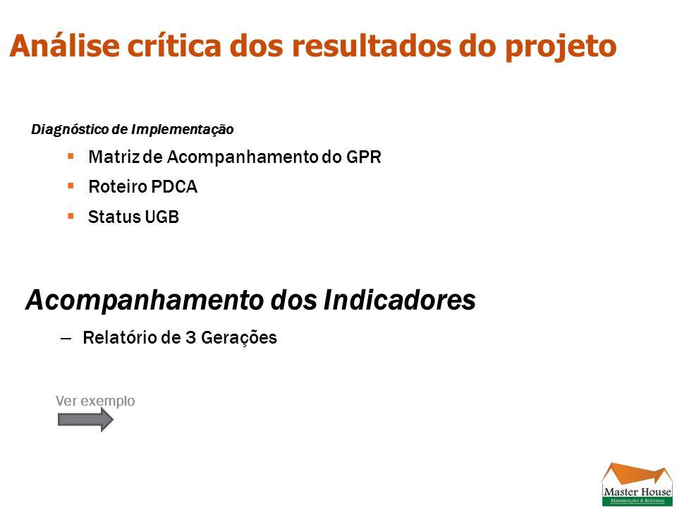 Diagnóstico de Implementação  Matriz de Acompanhamento do GPR  Roteiro PDCA  Status UGB Análise crítica dos resultados do projeto Ver exemplo Acompanhamento dos Indicadores – Relatório de 3 Gerações