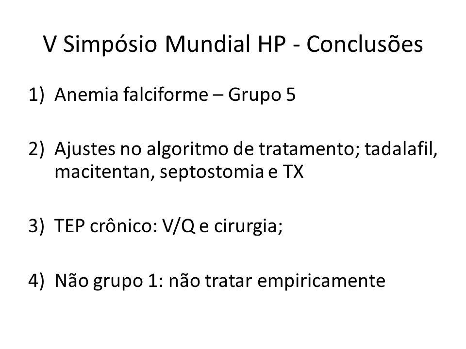 V Simpósio Mundial HP - Conclusões 1)Anemia falciforme – Grupo 5 2)Ajustes no algoritmo de tratamento; tadalafil, macitentan, septostomia e TX 3)TEP c