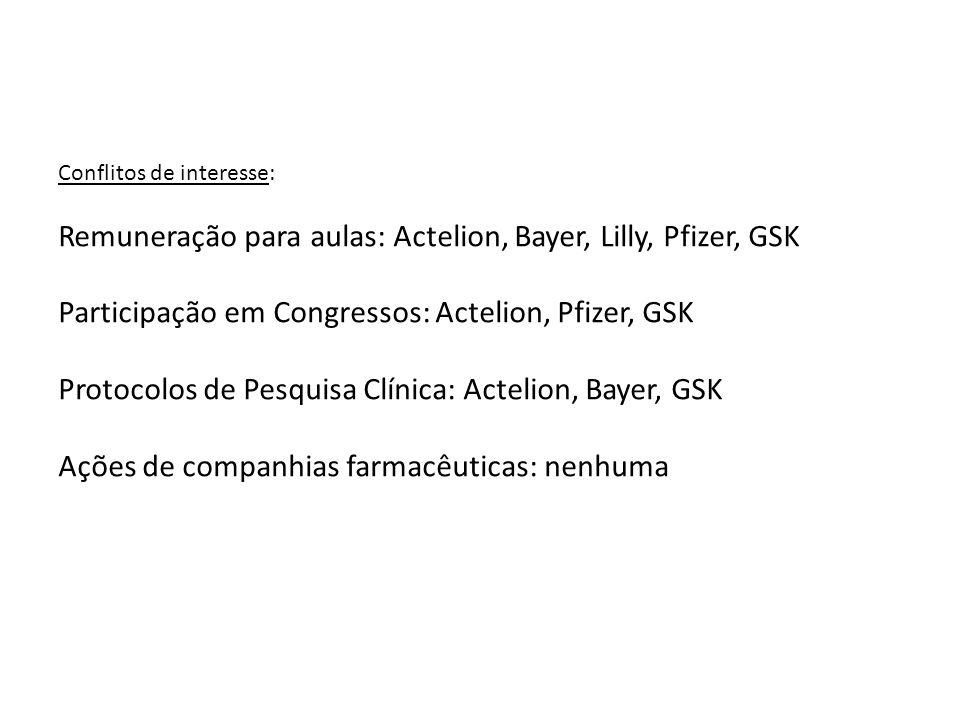 Conflitos de interesse: Remuneração para aulas: Actelion, Bayer, Lilly, Pfizer, GSK Participação em Congressos: Actelion, Pfizer, GSK Protocolos de Pe