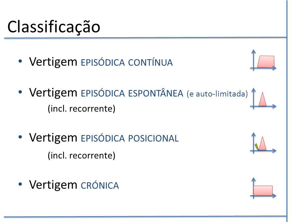 Classificação Vertigem EPISÓDICA CONTÍNUA Vertigem EPISÓDICA ESPONTÂNEA (e auto-limitada) (incl. recorrente) Vertigem EPISÓDICA POSICIONAL (incl. reco