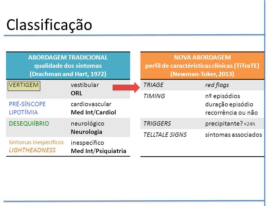 Vertigem central (incluindo condições não agudas) AVC da fossa posterior (isquémico e hemorrágico) Migraine vestibular Esclerose múltipla Doenças degenerativas (ataxias) Ataxias episódicas Causas tóxicas, infecciosas, paraneoplásicas Epilepsia vestibular/vertigo epiléptico (raro e controverso) Tumores da fossa posterior (schwanomma vestibular) Malformação de Arnold-Chiari (junção craniovertebral) VERTIGEM AGUDA VERTIGEM AGUDA