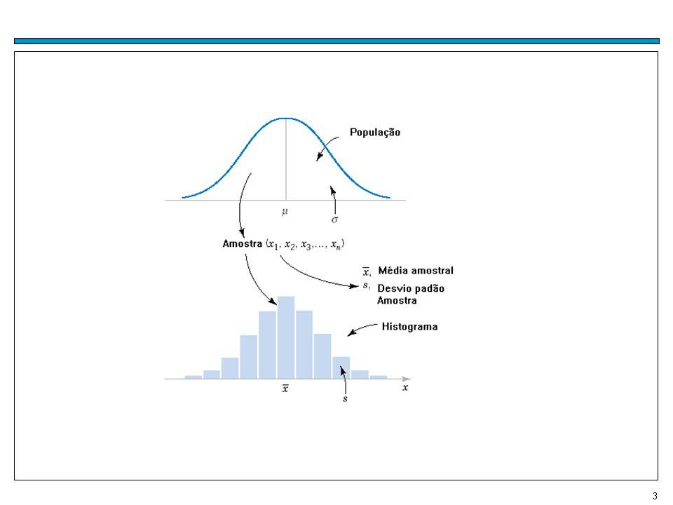 4 Definição: População é o conjunto de todos os elementos ou resultados sob investigação Definição: Uma amostra é um subconjunto de observações selecionadas a partir de uma população.