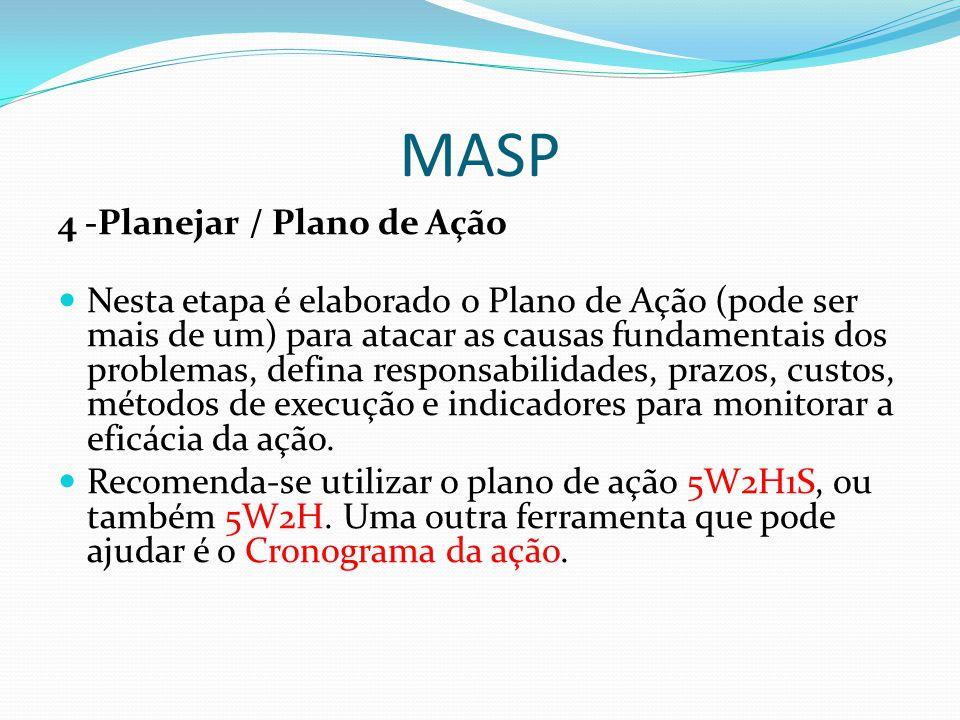 MASP 4 -Planejar / Plano de Ação Nesta etapa é elaborado o Plano de Ação (pode ser mais de um) para atacar as causas fundamentais dos problemas, defin