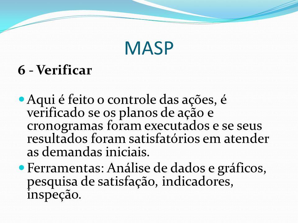MASP 6 - Verificar Aqui é feito o controle das ações, é verificado se os planos de ação e cronogramas foram executados e se seus resultados foram satisfatórios em atender as demandas iniciais.
