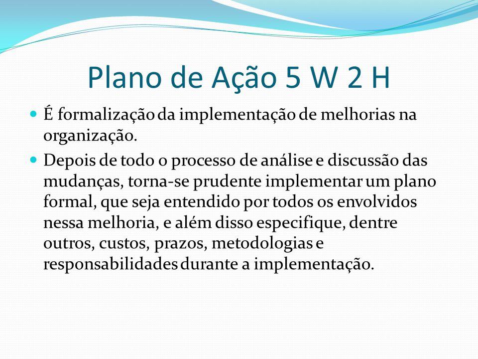 Plano de Ação 5 W 2 H É formalização da implementação de melhorias na organização. Depois de todo o processo de análise e discussão das mudanças, torn