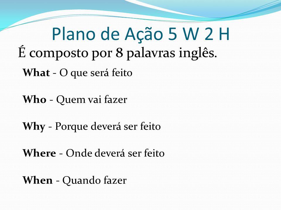 Plano de Ação 5 W 2 H É composto por 8 palavras inglês. What - O que será feito Who - Quem vai fazer Why - Porque deverá ser feito Where - Onde deverá