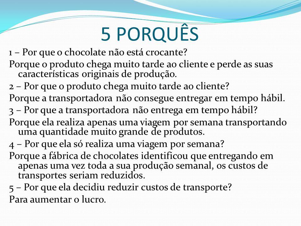 5 PORQUÊS 1 – Por que o chocolate não está crocante? Porque o produto chega muito tarde ao cliente e perde as suas características originais de produç