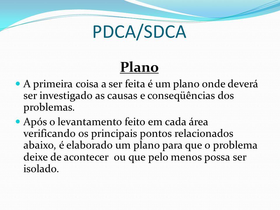 PDCA/SDCA Plano A primeira coisa a ser feita é um plano onde deverá ser investigado as causas e conseqüências dos problemas. Após o levantamento feito