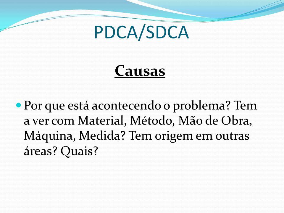 PDCA/SDCA Causas Por que está acontecendo o problema? Tem a ver com Material, Método, Mão de Obra, Máquina, Medida? Tem origem em outras áreas? Quais?