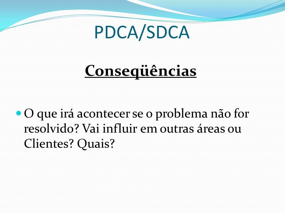 PDCA/SDCA Conseqüências O que irá acontecer se o problema não for resolvido? Vai influir em outras áreas ou Clientes? Quais?