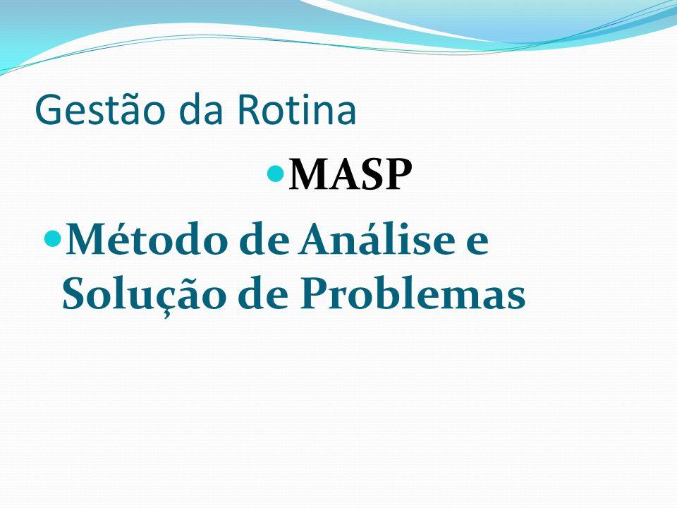 MASP Ferramenta que consiste em 8 passos estruturados para analisar, planejar, executar, verificar, padronizar e documentar a solução de um problema.