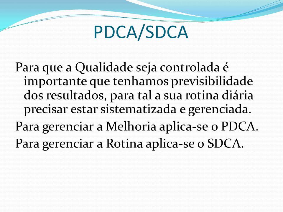 PDCA/SDCA Para que a Qualidade seja controlada é importante que tenhamos previsibilidade dos resultados, para tal a sua rotina diária precisar estar s