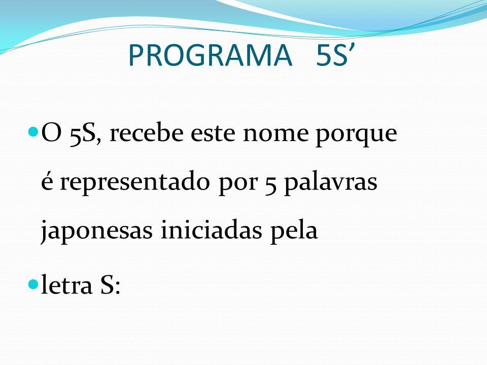 PROGRAMA 5S' O 5S, recebe este nome porque é representado por 5 palavras japonesas iniciadas pela letra S:
