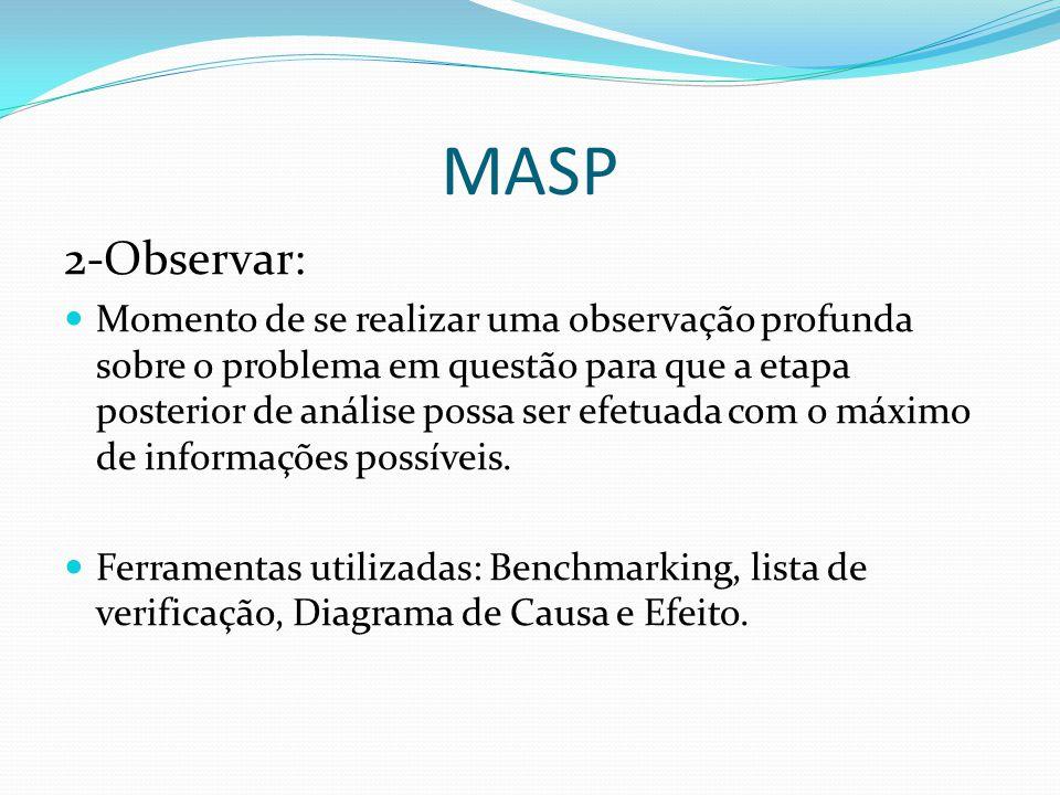 MASP 2-Observar: Momento de se realizar uma observação profunda sobre o problema em questão para que a etapa posterior de análise possa ser efetuada com o máximo de informações possíveis.