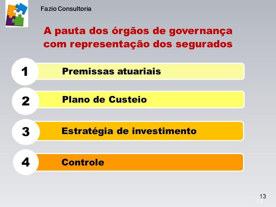 13 Fazio Consultoria A pauta dos órgãos de governança com representação dos segurados Premissas atuariais 1 Estratégia de investimento 3 Controle 4 13