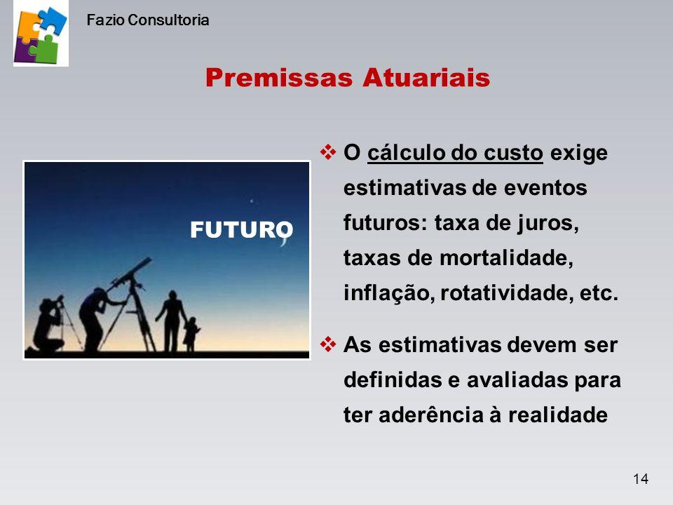 Premissas Atuariais  O cálculo do custo exige estimativas de eventos futuros: taxa de juros, taxas de mortalidade, inflação, rotatividade, etc.  As
