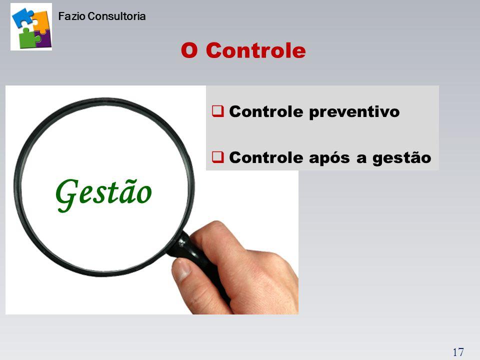 17 Gestão Fazio Consultoria O Controle  Controle preventivo  Controle após a gestão