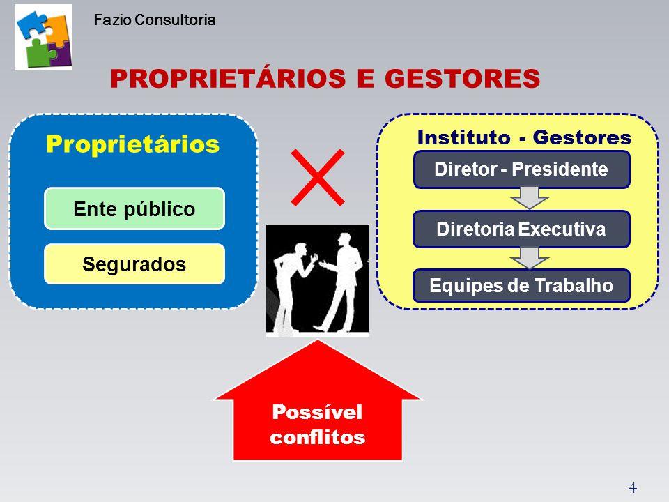 Proprietários Instituto - Gestores 4 PROPRIETÁRIOS E GESTORES Ente público Segurados Diretoria Executiva Diretor - Presidente Equipes de Trabalho Poss