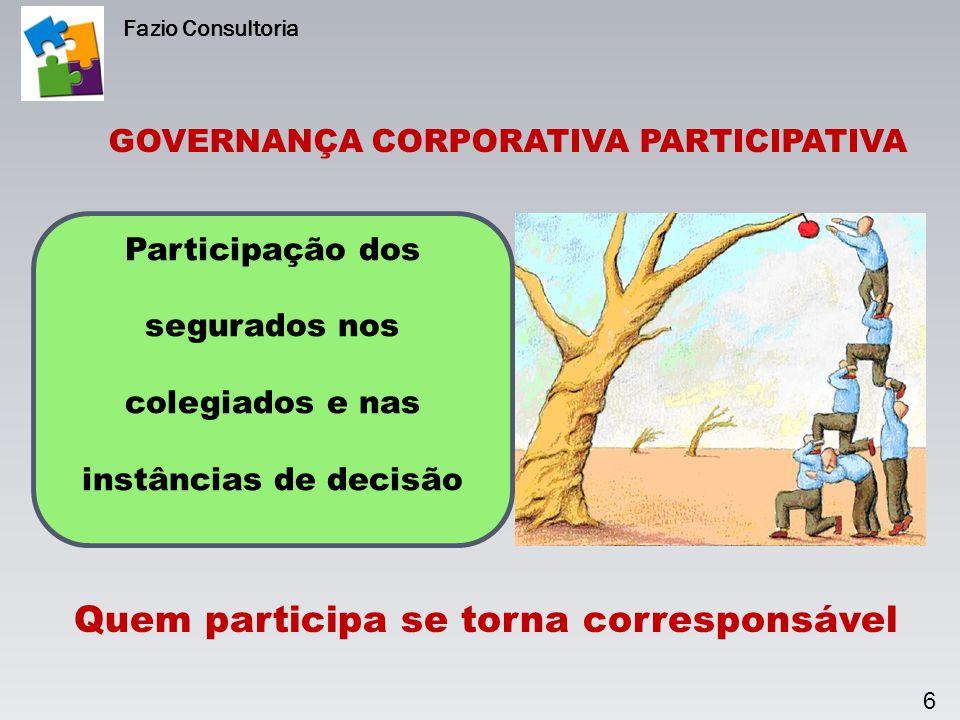 6 GOVERNANÇA CORPORATIVA PARTICIPATIVA Participação dos segurados nos colegiados e nas instâncias de decisão Quem participa se torna corresponsável Fa