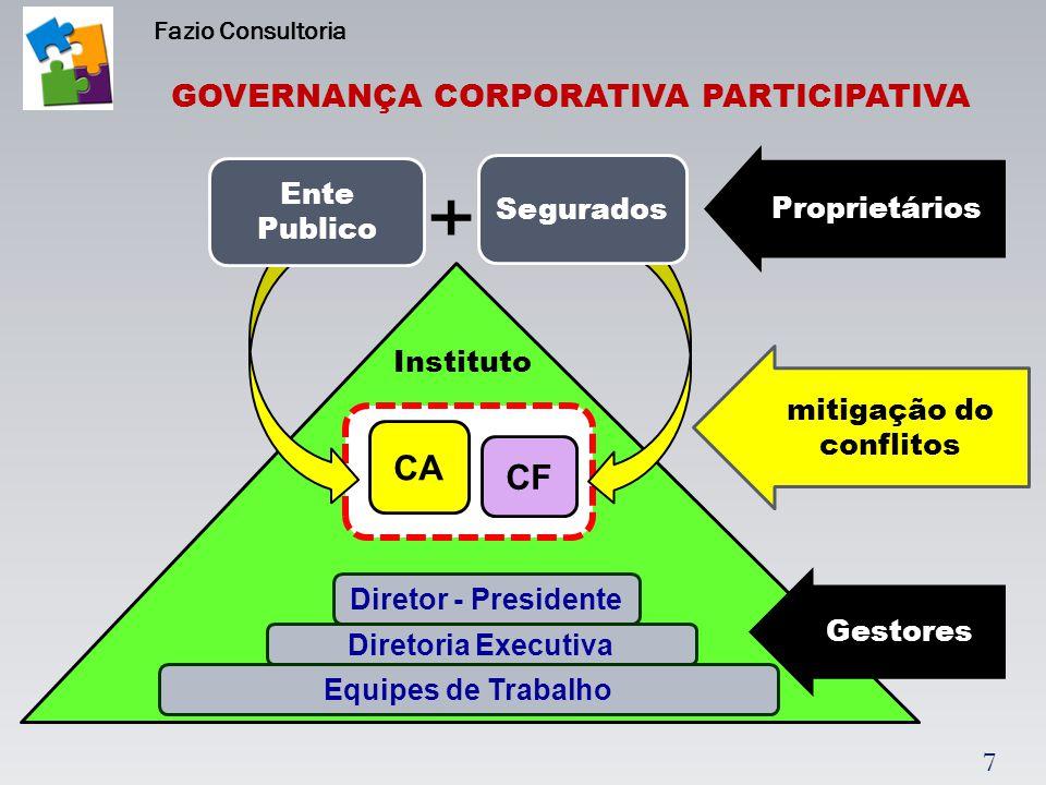 7 Diretoria Executiva Proprietários Gestores Diretor - Presidente Equipes de Trabalho Ente Publico Segurados CA CF mitigação do conflitos GOVERNANÇA C