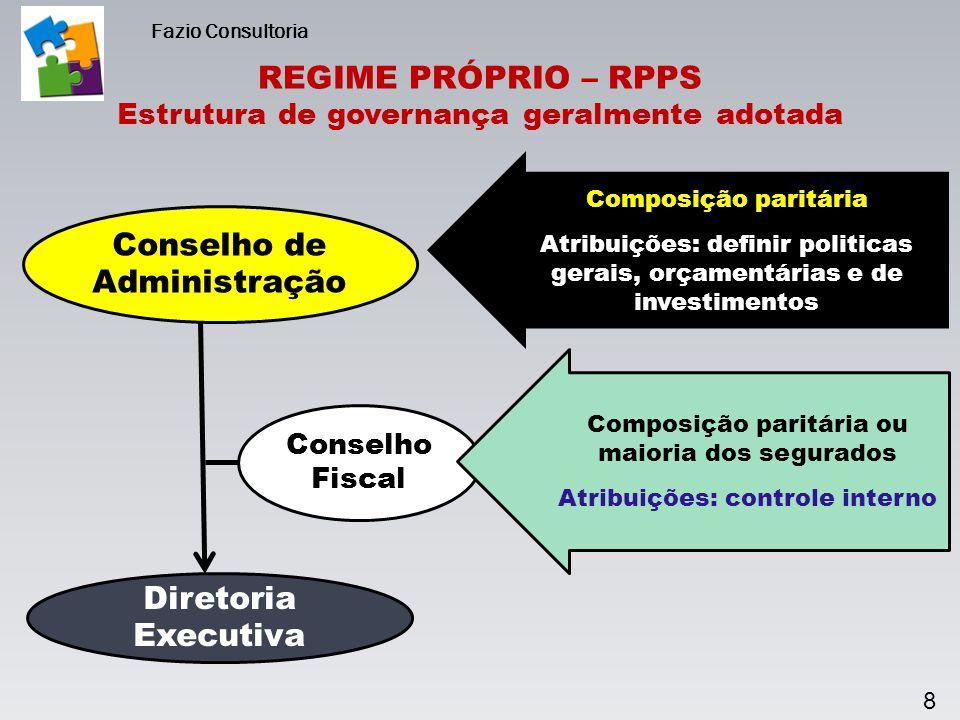 8 REGIME PRÓPRIO – RPPS Estrutura de governança geralmente adotada Fazio Consultoria Conselho de Administração Diretoria Executiva Composição paritári