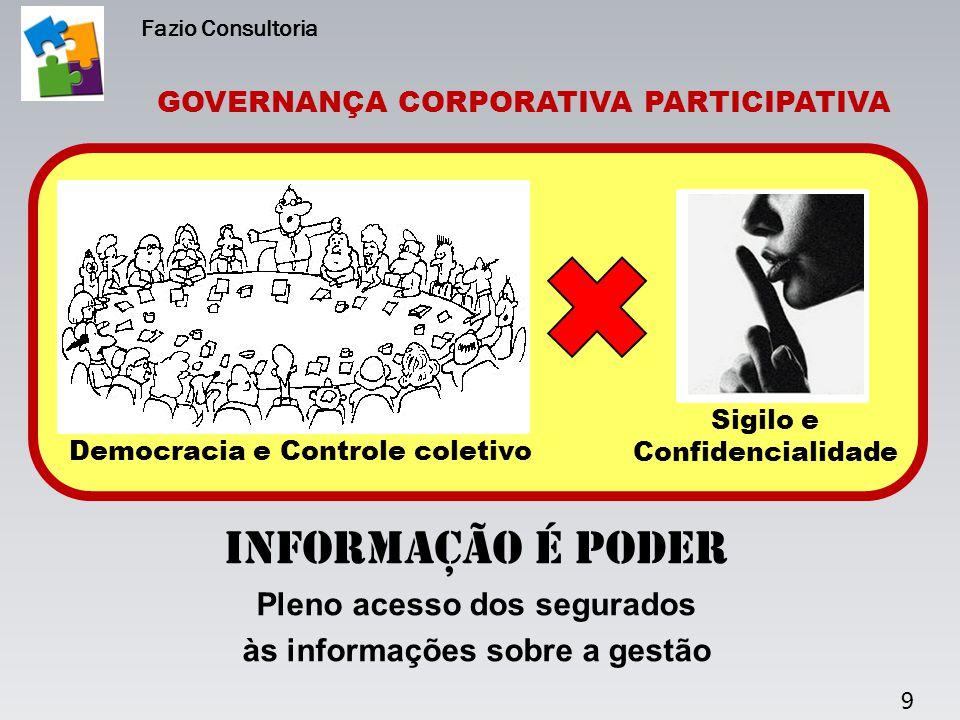 9 Democracia e Controle coletivo Sigilo e Confidencialidade GOVERNANÇA CORPORATIVA PARTICIPATIVA Informação é poder Pleno acesso dos segurados às info