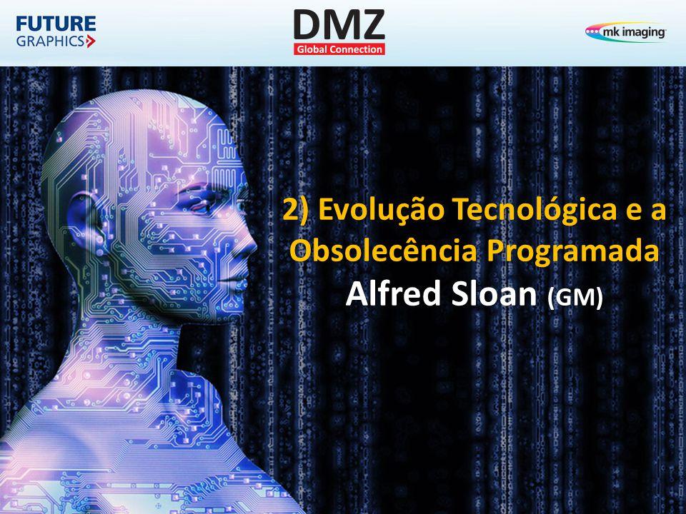 2) Evolução Tecnológica e a Obsolecência Programada Alfred Sloan (GM) 2) Evolução Tecnológica e a Obsolecência Programada Alfred Sloan (GM)