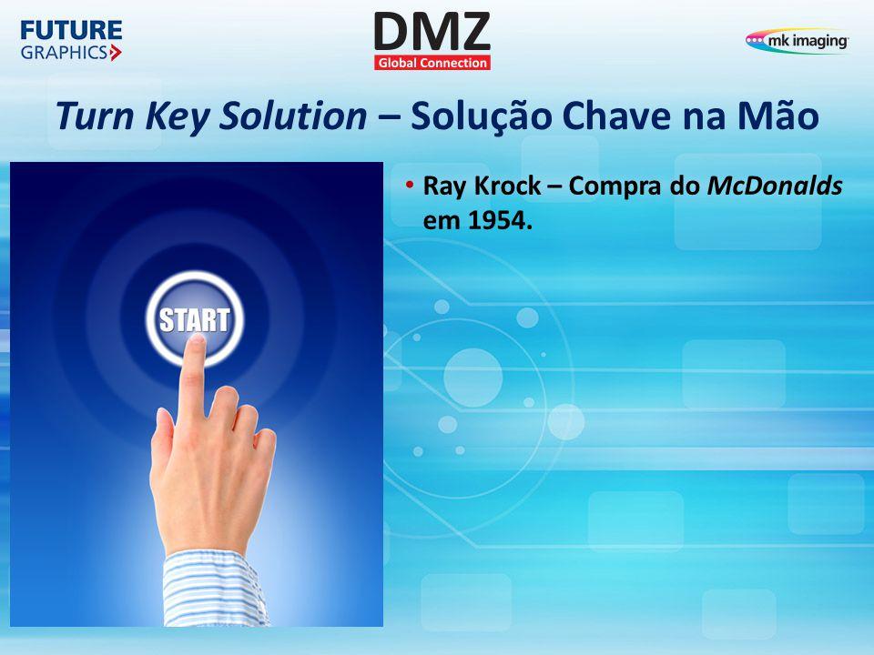 Turn Key Solution – Solução Chave na Mão Ray Krock – Compra do McDonalds em 1954.