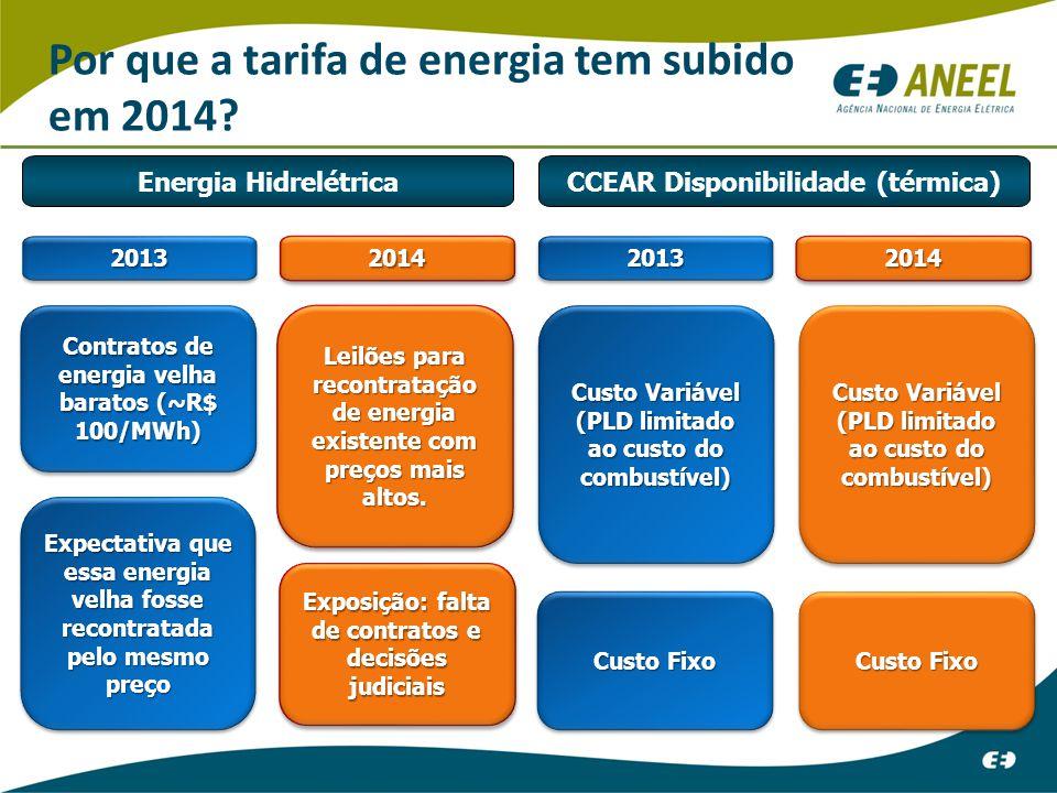 Por que a tarifa de energia tem subido em 2014.