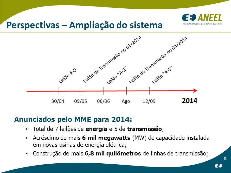 13 Perspectivas – Ampliação do sistema Anunciados pelo MME para 2014: Total de 7 leilões de energia e 5 de transmissão; Acréscimo de mais 6 mil megawatts (MW) de capacidade instalada em novas usinas de energia elétrica; Construção de mais 6,8 mil quilômetros de linhas de transmissão;